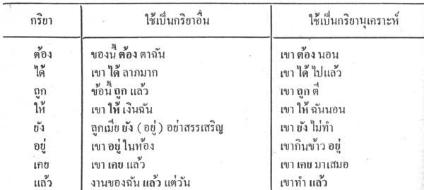 silapa-0086 - Copy