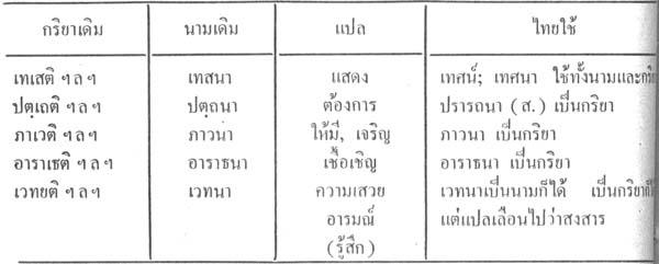 silapa-0116 - Copy1