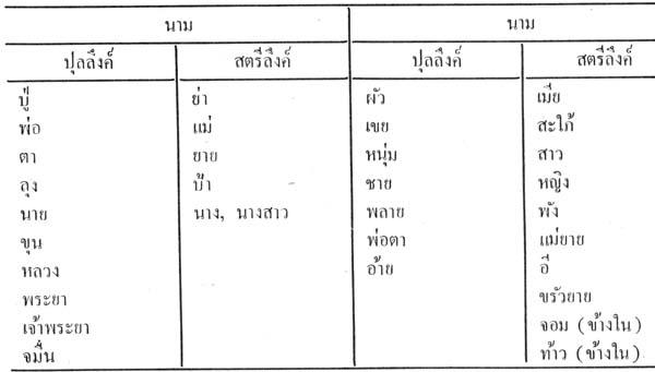 silapa-0126 - Copy