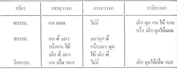 silapa-0146 - Copy