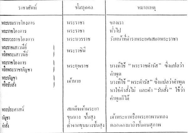 silapa-0161 - Copy