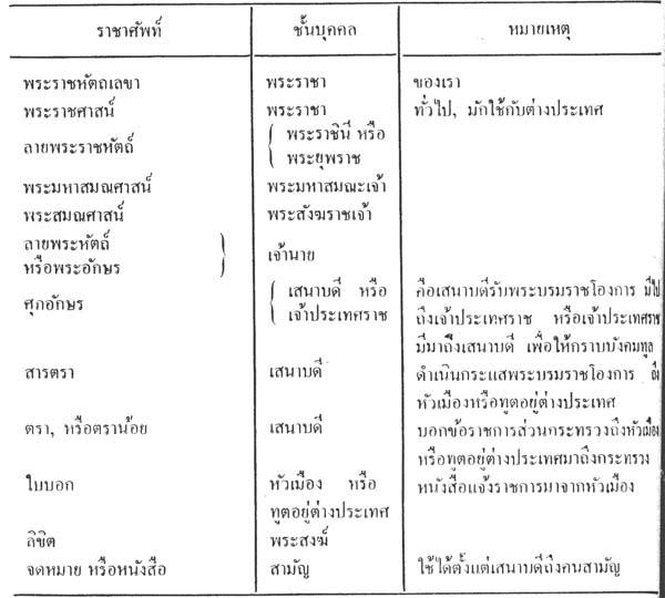 silapa-0162 - Copy
