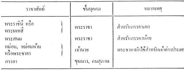 silapa-0162 - Copy1