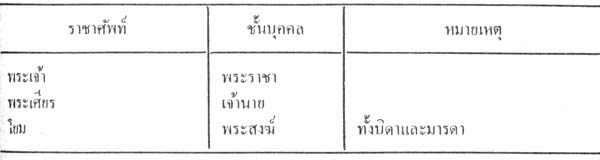 silapa-0163 - Copy