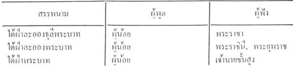 silapa-0174111