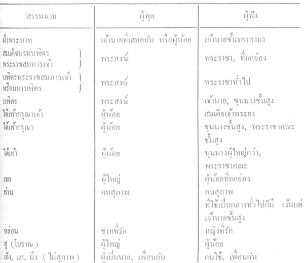 silapa-0175 - Copy