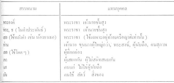 silapa-0175 - Copy1