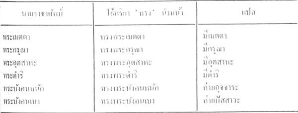 silapa-0177 - Copy