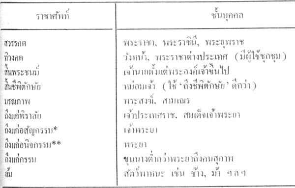 silapa-0177 - Copy1
