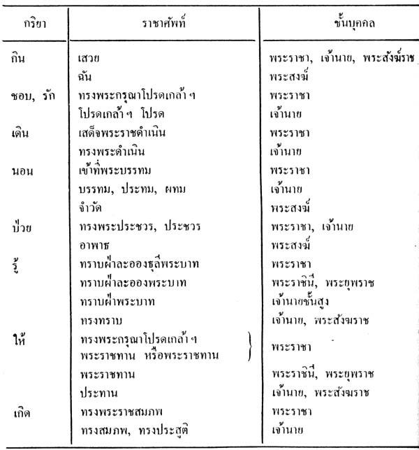 silapa-0178 - Copy