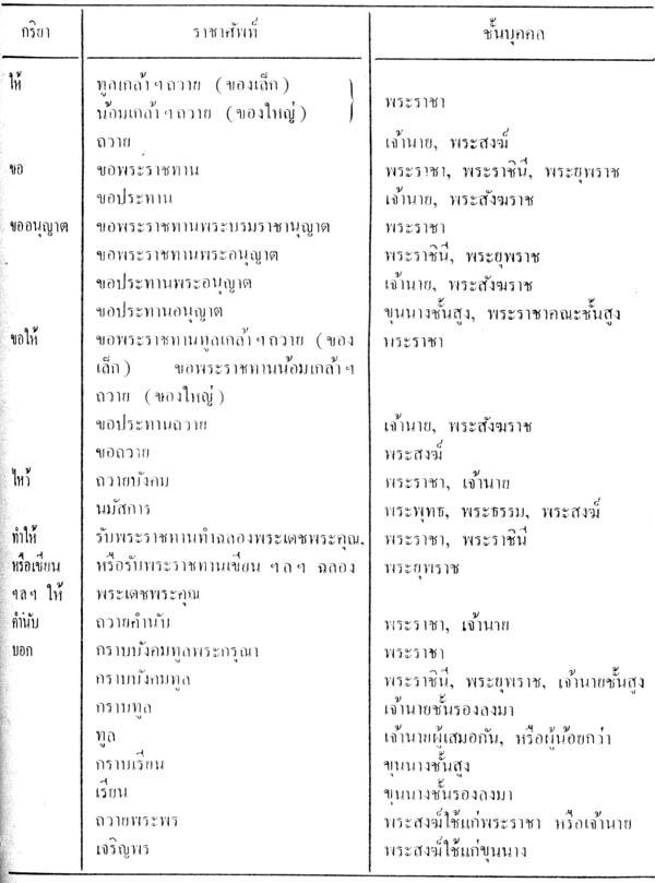 silapa-0179 - Copy