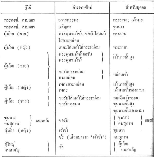 silapa-0182 - Copy