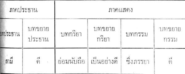 silapa-0211 - Copy