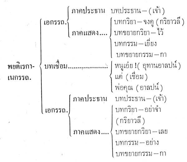 silapa-0256 - Copy
