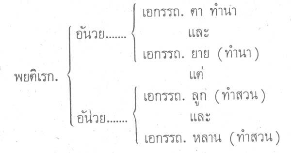 silapa-0275 - Copy1