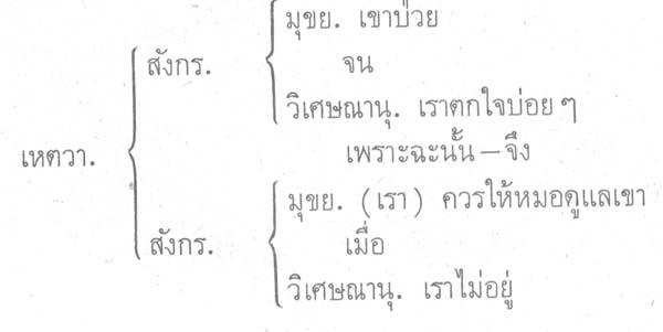 silapa-0277 - Copy2