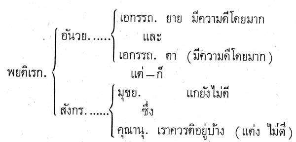 silapa-0279 - Copy