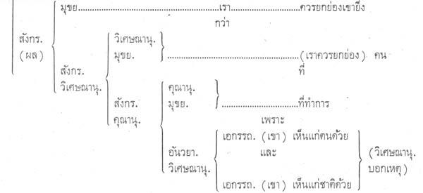 silapa-0281