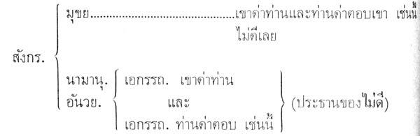 silapa-0282 - Copy