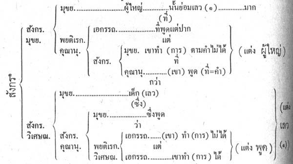 silapa-0284 - Copy