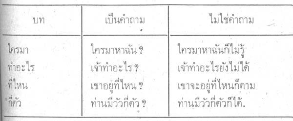 silapa-0311 - Copy