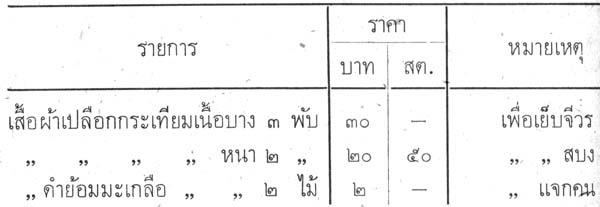 silapa-0316 - Copy