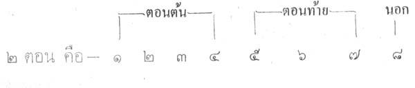 silapa-0360 - Copy