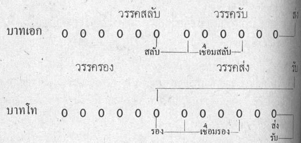 silapa-0364 - Copy