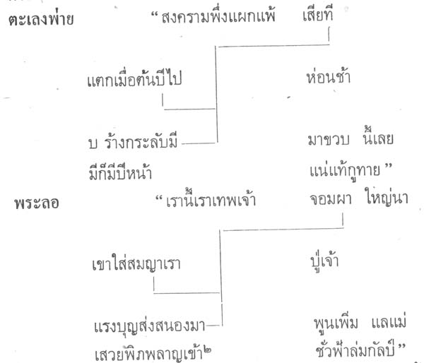silapa-0384 - Copy
