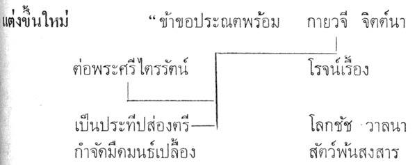 silapa-0385 - Copy1