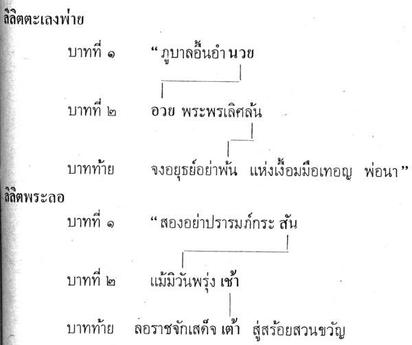 silapa-0387 - Copy
