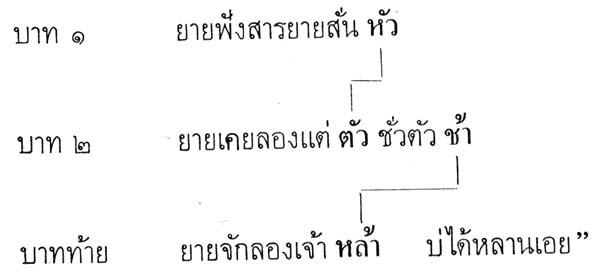 silapa-0388 - Copy