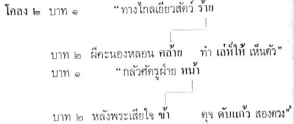 silapa-0388 - Copy1