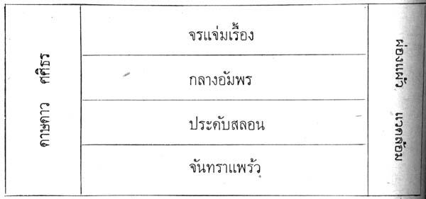 silapa-0406 - Copy1