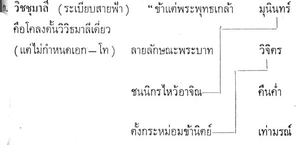 silapa-0407 - Copy