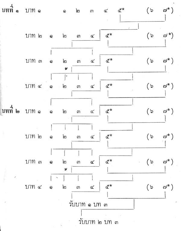 silapa-0411 - Copy