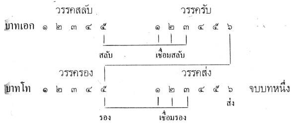 silapa-0429 - Copy