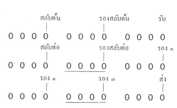 silapa-0441 - Copy