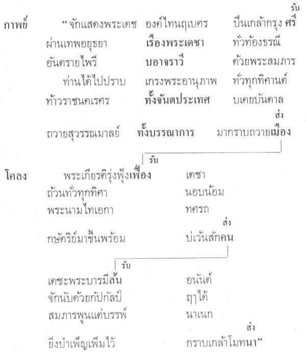 silapa-0442 - Copy