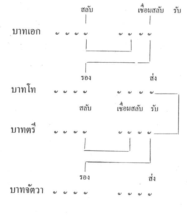 silapa-0444 - Copy
