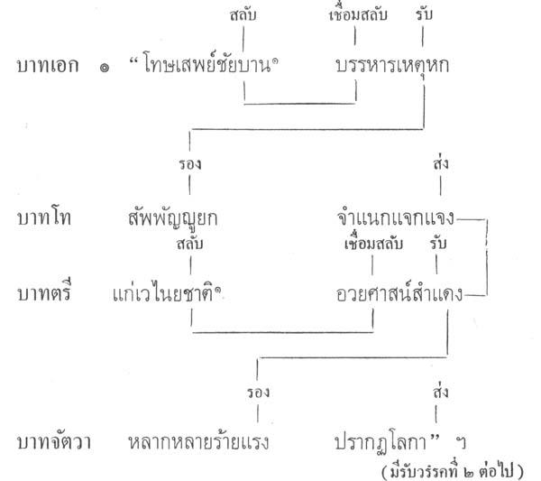 silapa-0445 - Copy