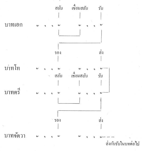 silapa-0446 - Copy1