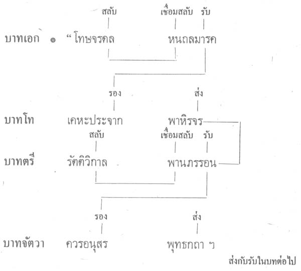 silapa-0447 - Copy