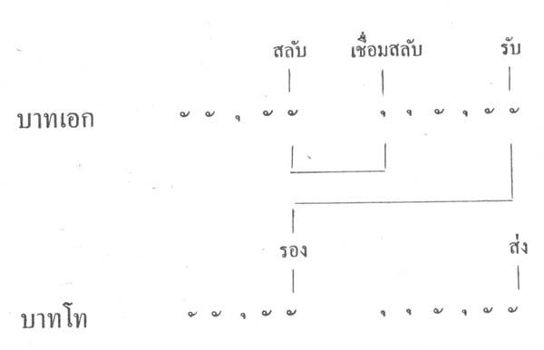 silapa-0448 - Copy1