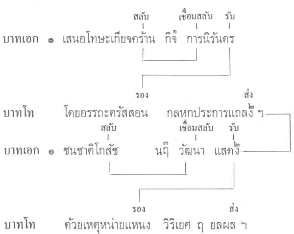 silapa-0449 - Copy