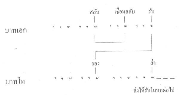 silapa-0450 - Copy1