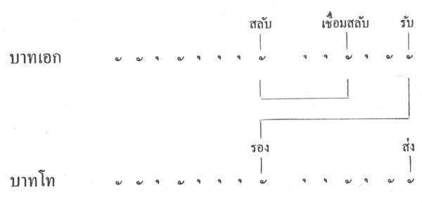 silapa-0452 - Copy