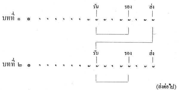 silapa-0453 - Copy1