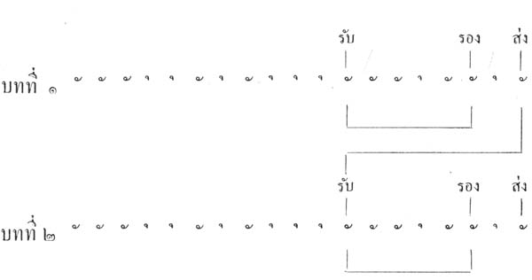 silapa-0455 - Copy
