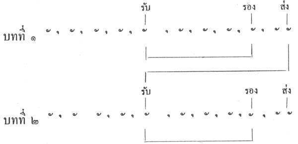 silapa-0456 - Copy2